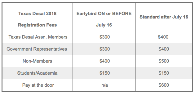 Texas Desal 2018 conference registration fees